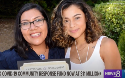 Just in Time Featured on CBS 8 for Giving Tuesday Now